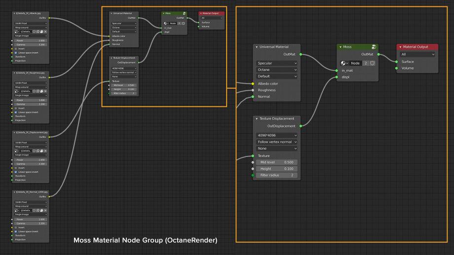 """高级环境概念艺术家教你使用Blender设计3D场景""""迷失的神殿"""""""