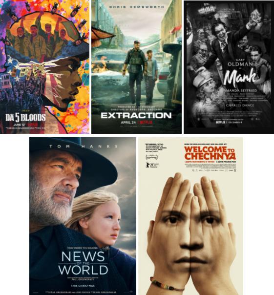 最佳真人电影辅助视觉效果提名电影