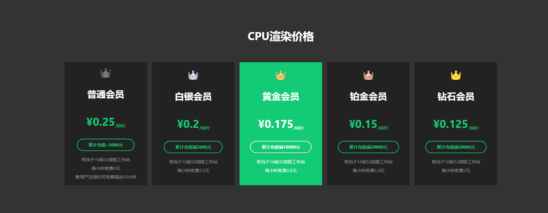 CPU渲染价格-Renderbus云渲染农场