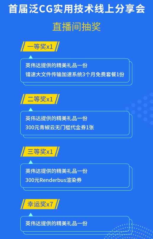 直播间奖品海报-1(1)