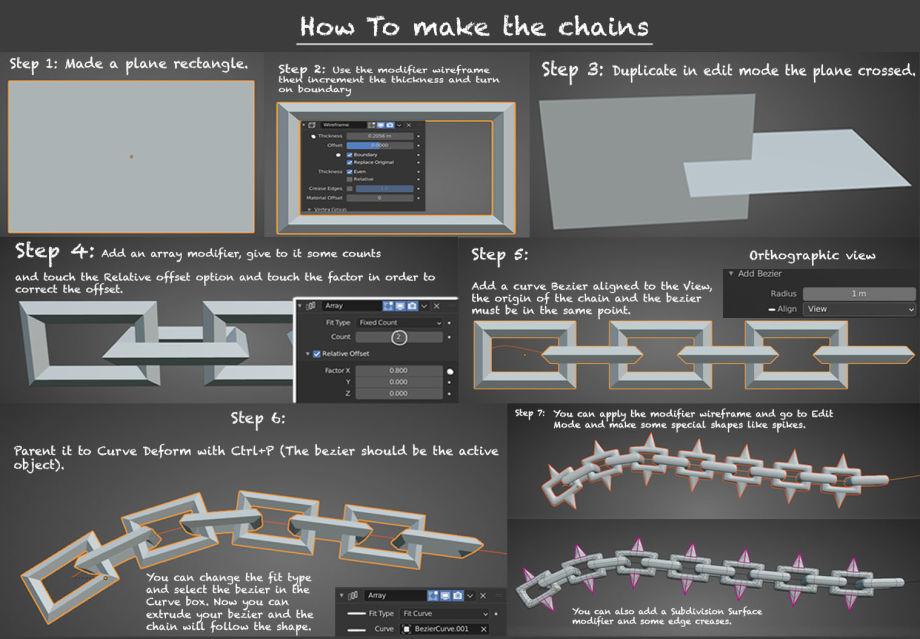 铁链建模制作过程-Renderbus云渲染农场