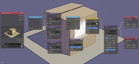 实时和程序化方式制作 - Renderbus云渲染农场