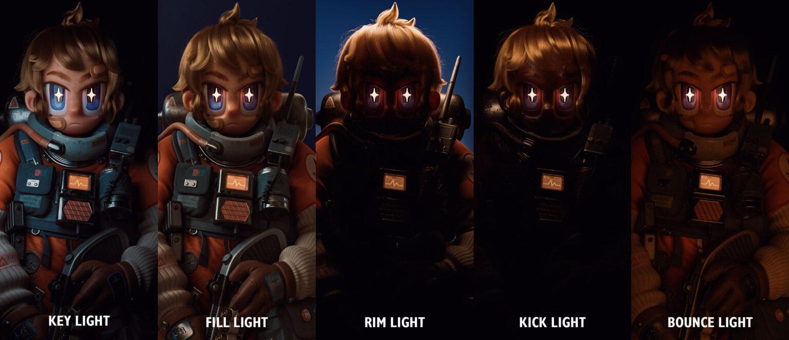 不同灯光照明渲染效果-Renderbus云渲染农场