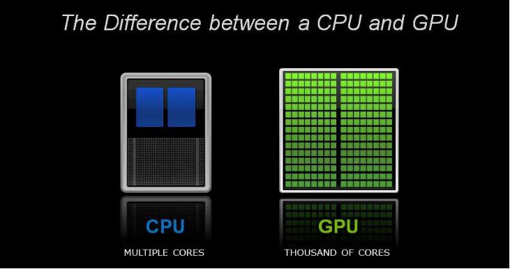 多核CPU与GPU-Renderbus云渲染农场