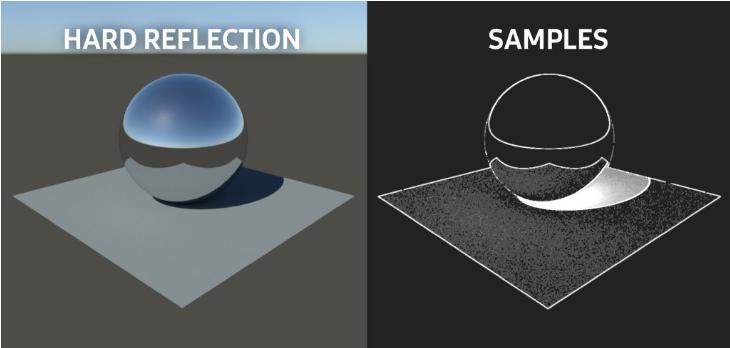 光滑的材料-如何更快地渲染