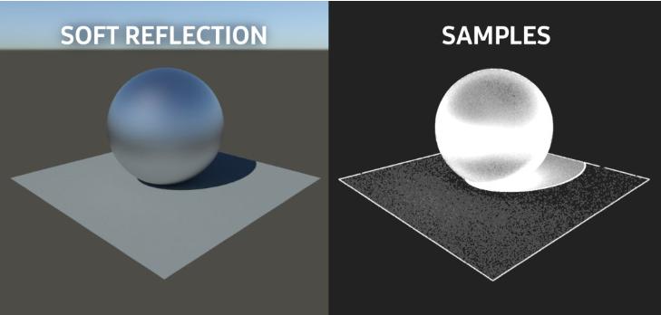 光面材料-如何更快渲染