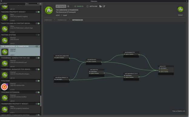 Omniverse Kit 中的扩展管理器 - 瑞云渲染