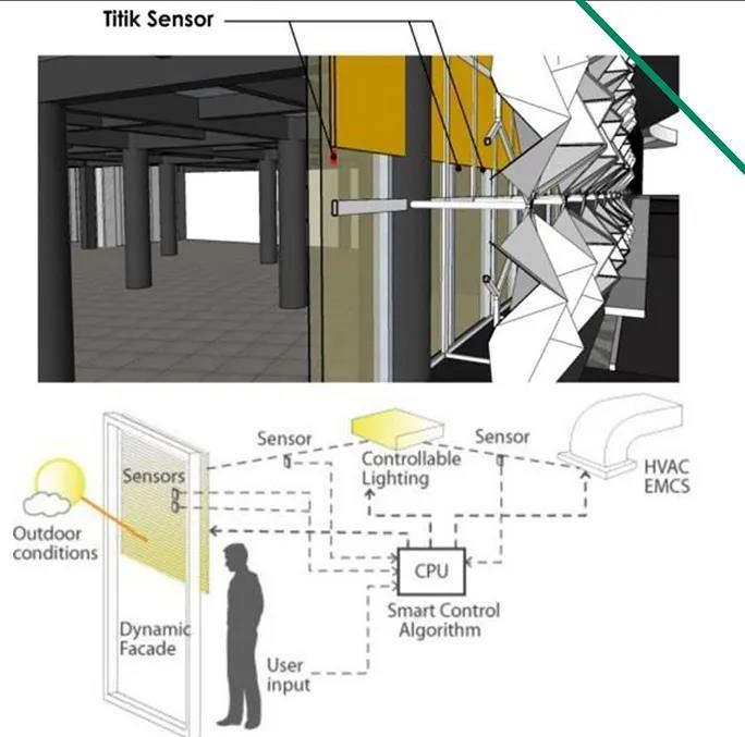 Born Neo会议中心带有高科技传感器的玻璃