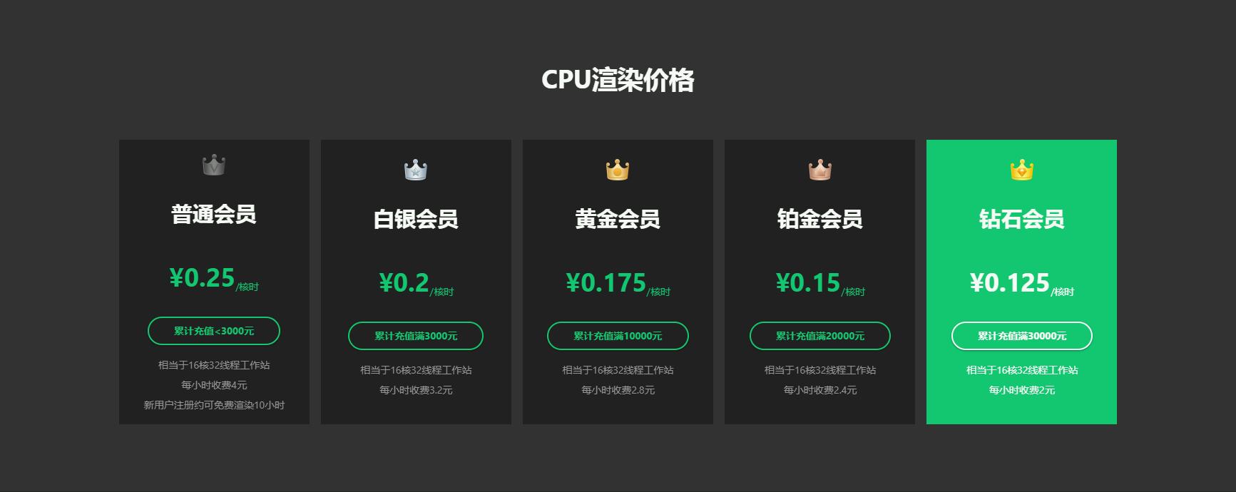 CPU渲染费用-瑞云渲染